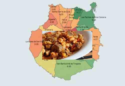 recetas tipicas las palmas de gran canarias