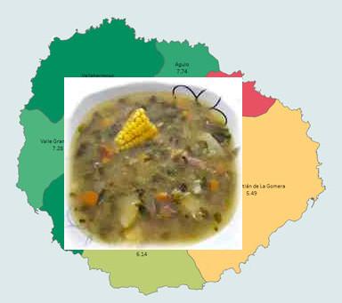 recetas tradicionales isla de la gomera